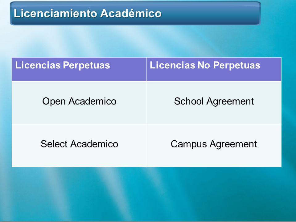 Licenciamiento Académico