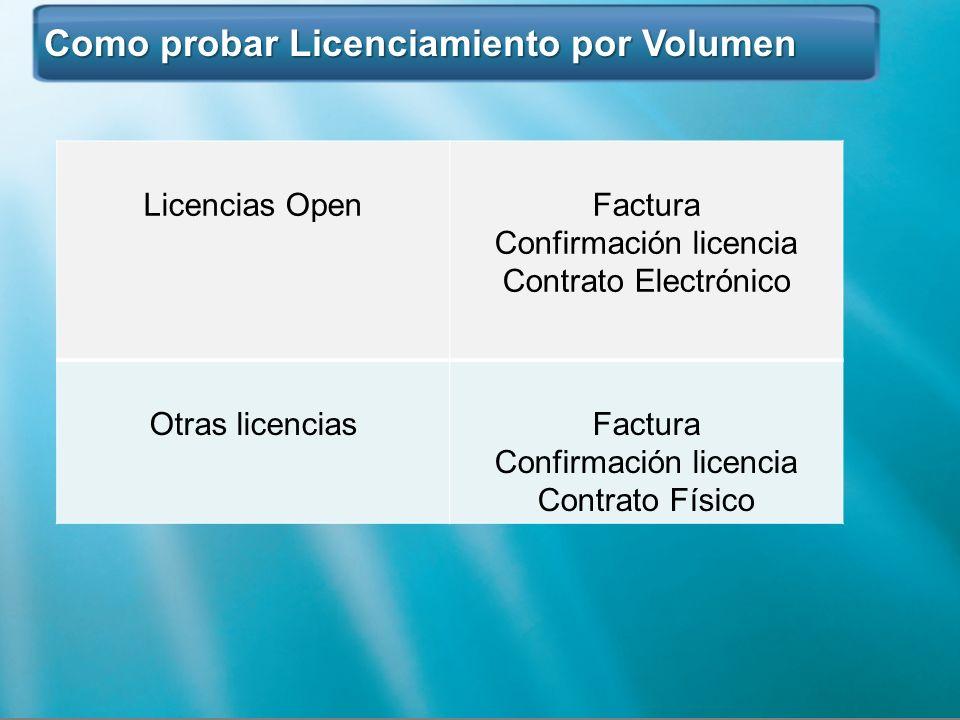 Confirmación licencia