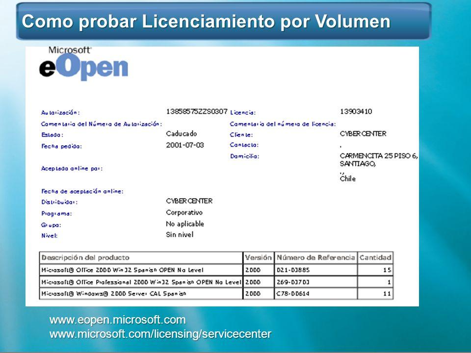 Como probar Licenciamiento por Volumen