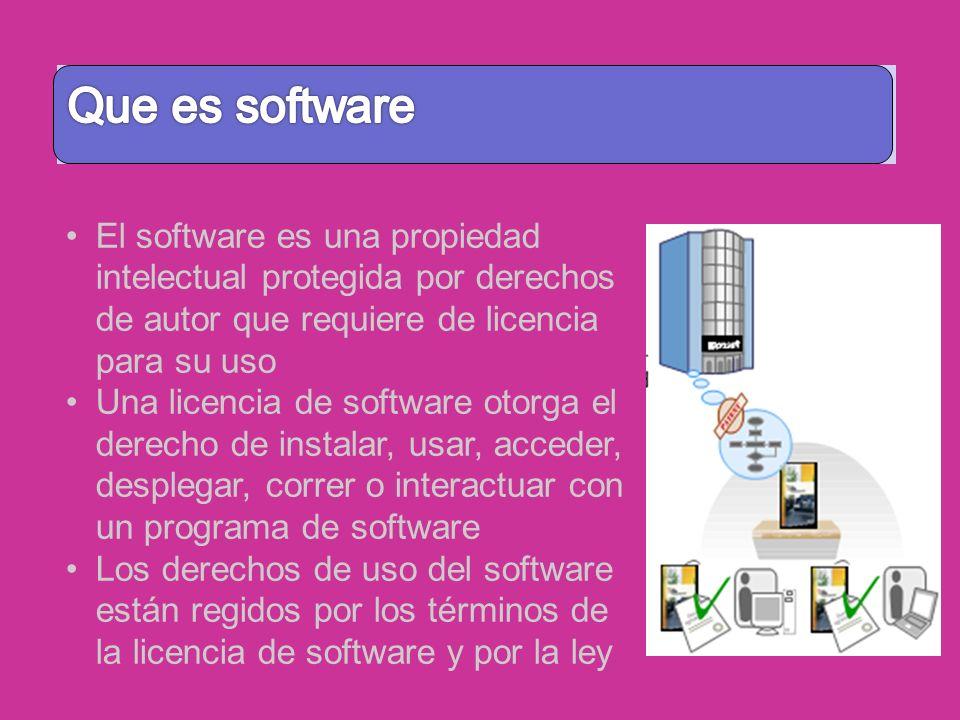 Software Que es Software Que es software