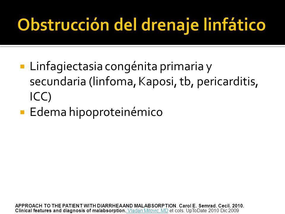 Obstrucción del drenaje linfático
