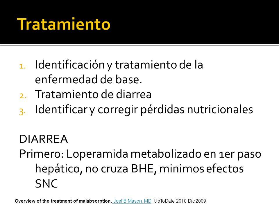 Tratamiento Identificación y tratamiento de la enfermedad de base.