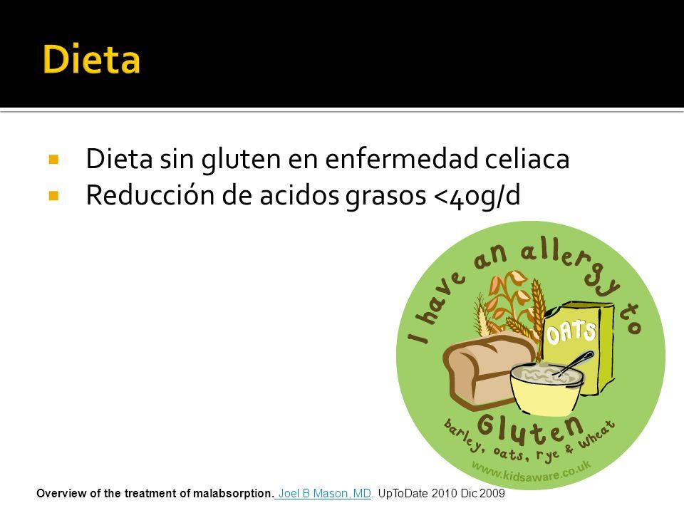 Dieta Dieta sin gluten en enfermedad celiaca