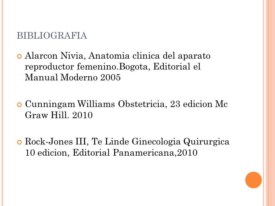 bibliografia Alarcon Nivia, Anatomia clinica del aparato reproductor femenino.Bogota, Editorial el Manual Moderno 2005.