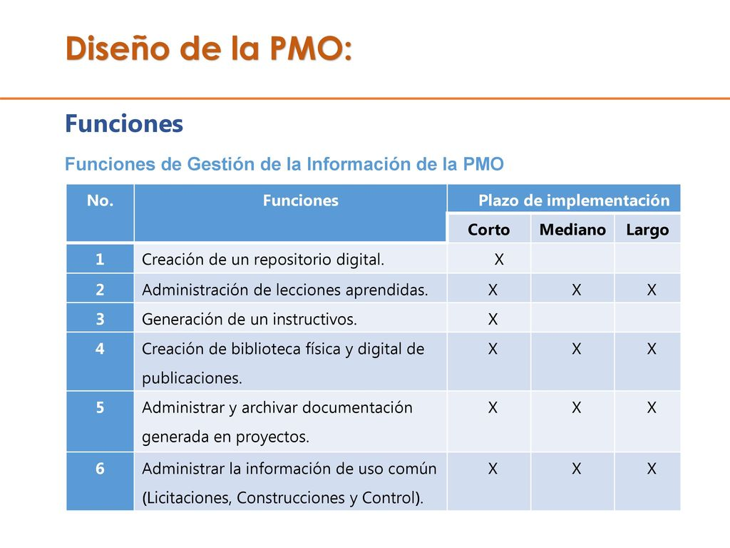 Dise o de una oficina de direcci n de proyectos pmo para for Oficina xestion de multas concello de santiago
