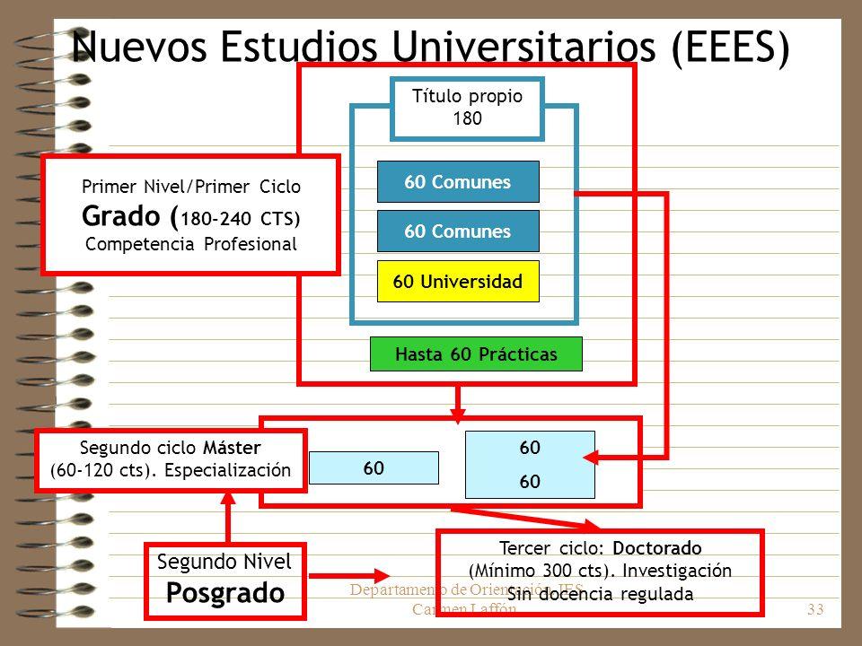 Nuevos Estudios Universitarios (EEES)