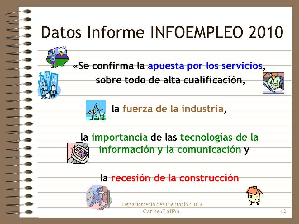 Datos Informe INFOEMPLEO 2010