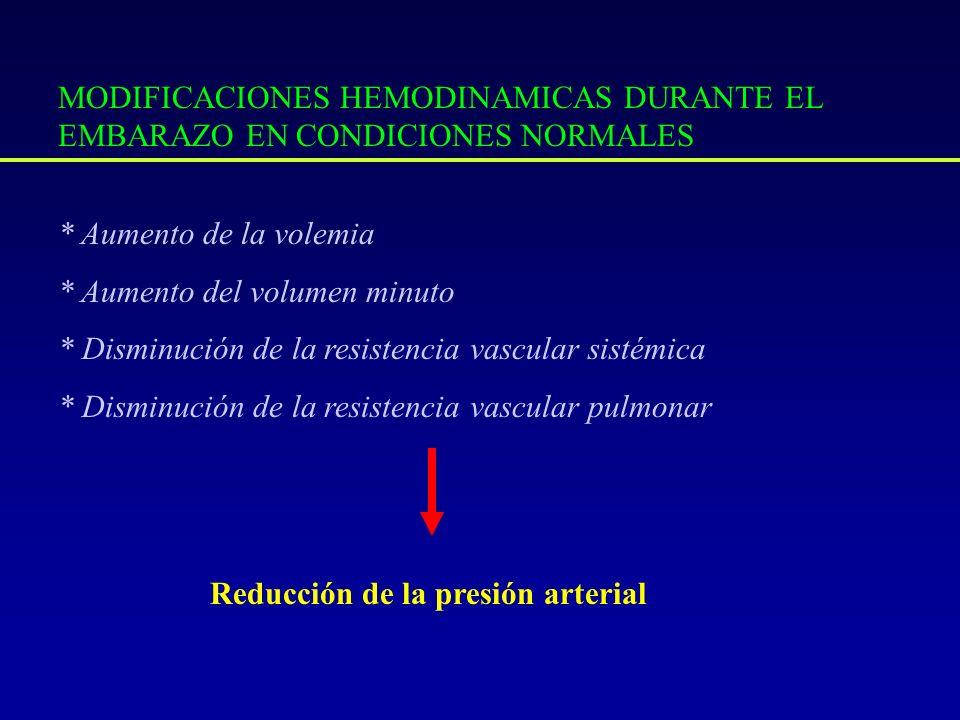MODIFICACIONES HEMODINAMICAS DURANTE EL EMBARAZO EN CONDICIONES NORMALES