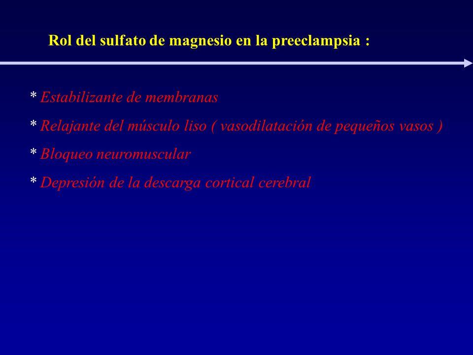 Rol del sulfato de magnesio en la preeclampsia :