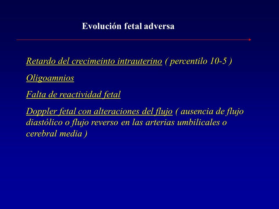 Evolución fetal adversa