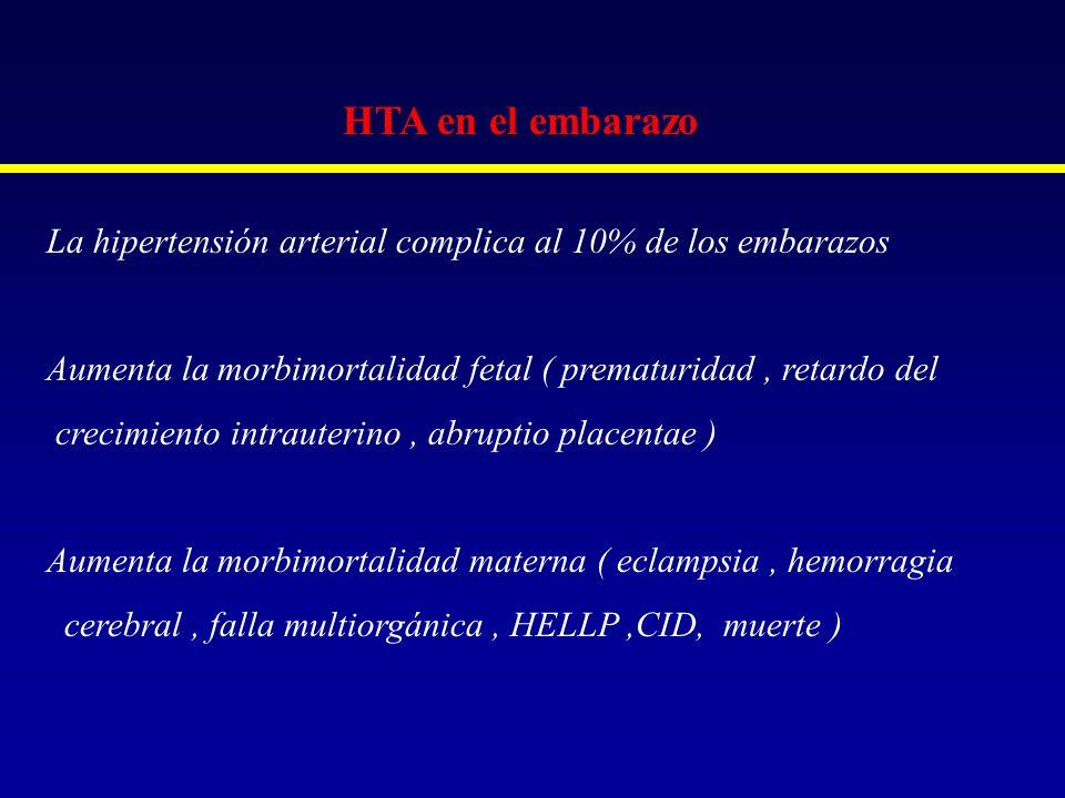 HTA en el embarazoLa hipertensión arterial complica al 10% de los embarazos. Aumenta la morbimortalidad fetal ( prematuridad , retardo del.