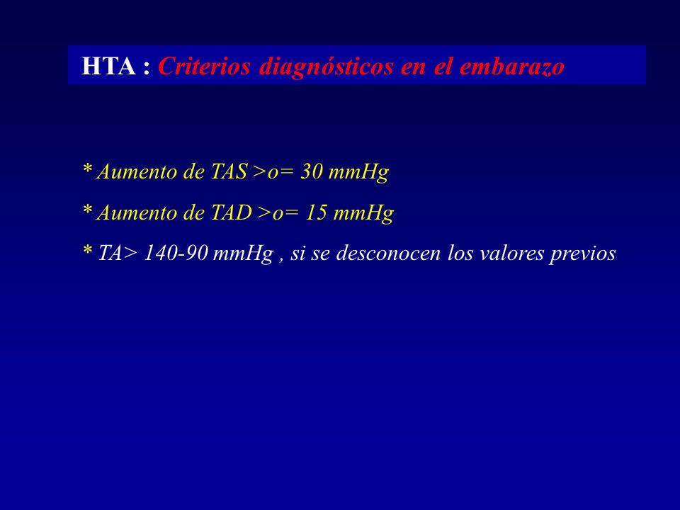HTA : Criterios diagnósticos en el embarazo