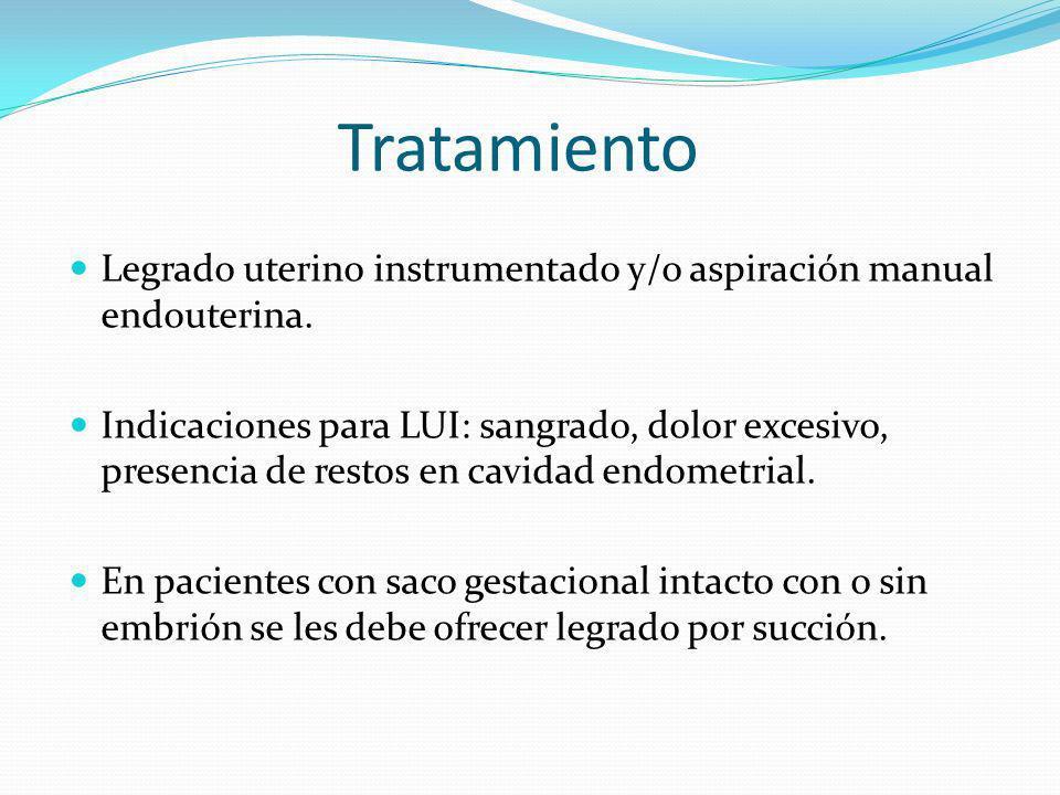 Tratamiento Legrado uterino instrumentado y/o aspiración manual endouterina.