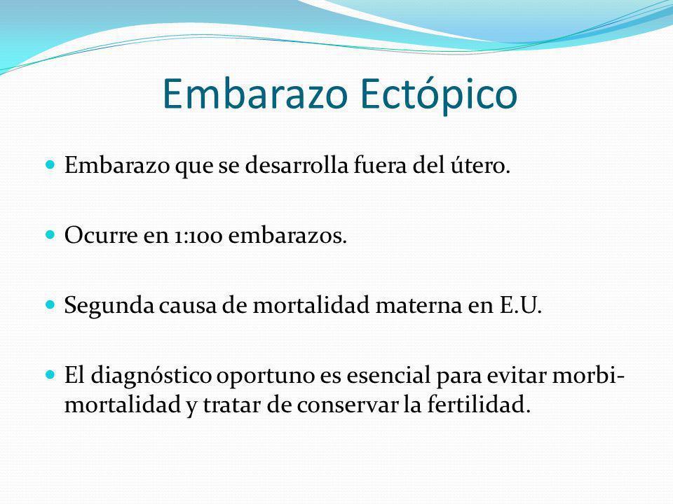 Embarazo Ectópico Embarazo que se desarrolla fuera del útero.