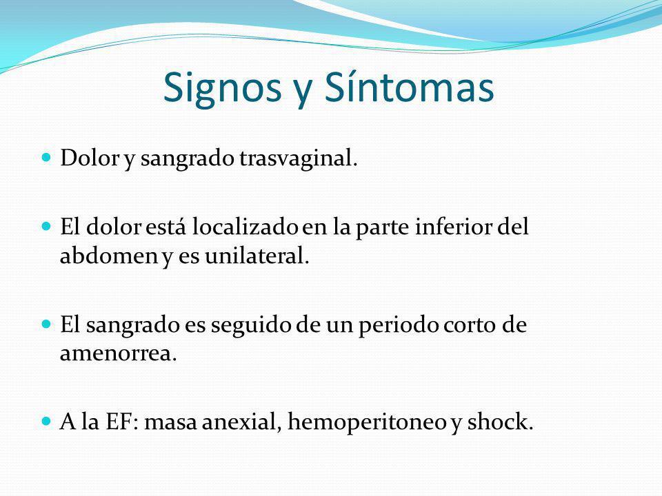 Signos y Síntomas Dolor y sangrado trasvaginal.
