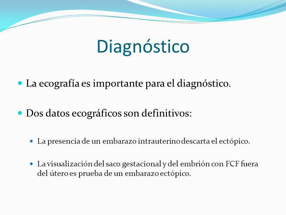 Diagnóstico La ecografía es importante para el diagnóstico.