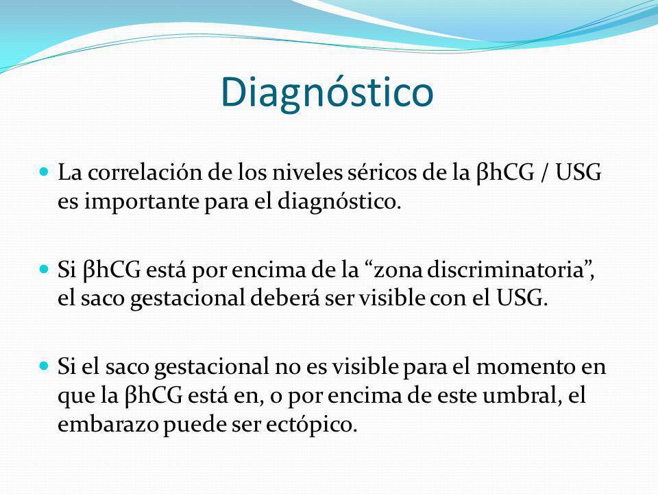 Diagnóstico La correlación de los niveles séricos de la βhCG / USG es importante para el diagnóstico.