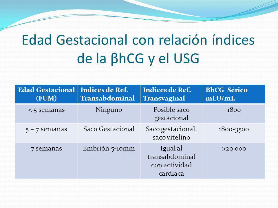 Edad Gestacional con relación índices de la βhCG y el USG