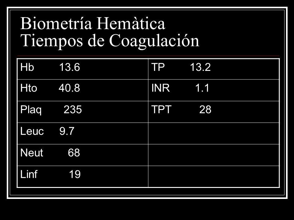 Biometría Hemàtica Tiempos de Coagulación