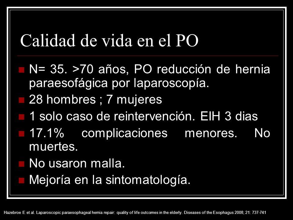 Calidad de vida en el PO N= 35. >70 años, PO reducción de hernia paraesofágica por laparoscopía. 28 hombres ; 7 mujeres.