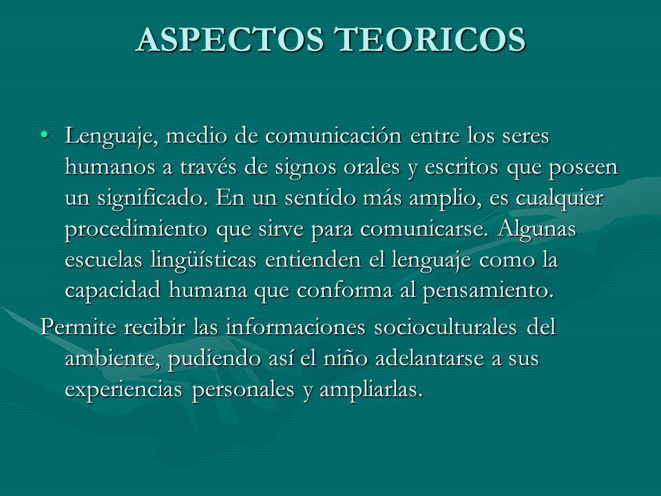 ASPECTOS TEORICOS