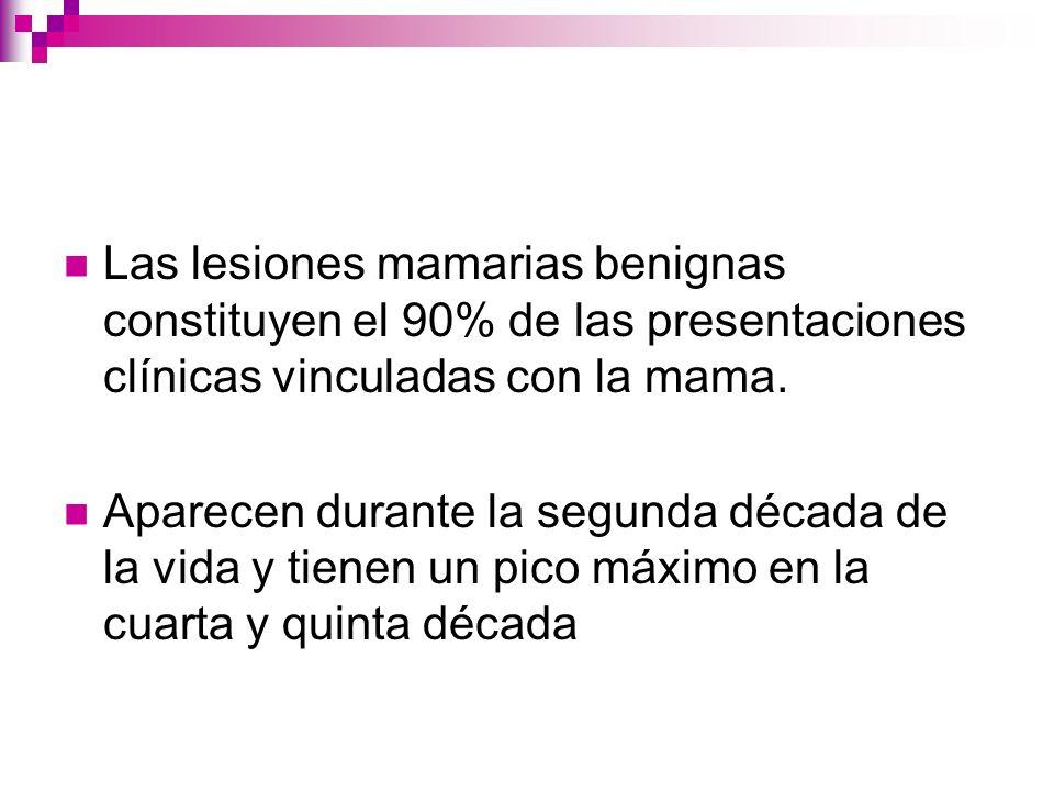Las lesiones mamarias benignas constituyen el 90% de las presentaciones clínicas vinculadas con la mama.