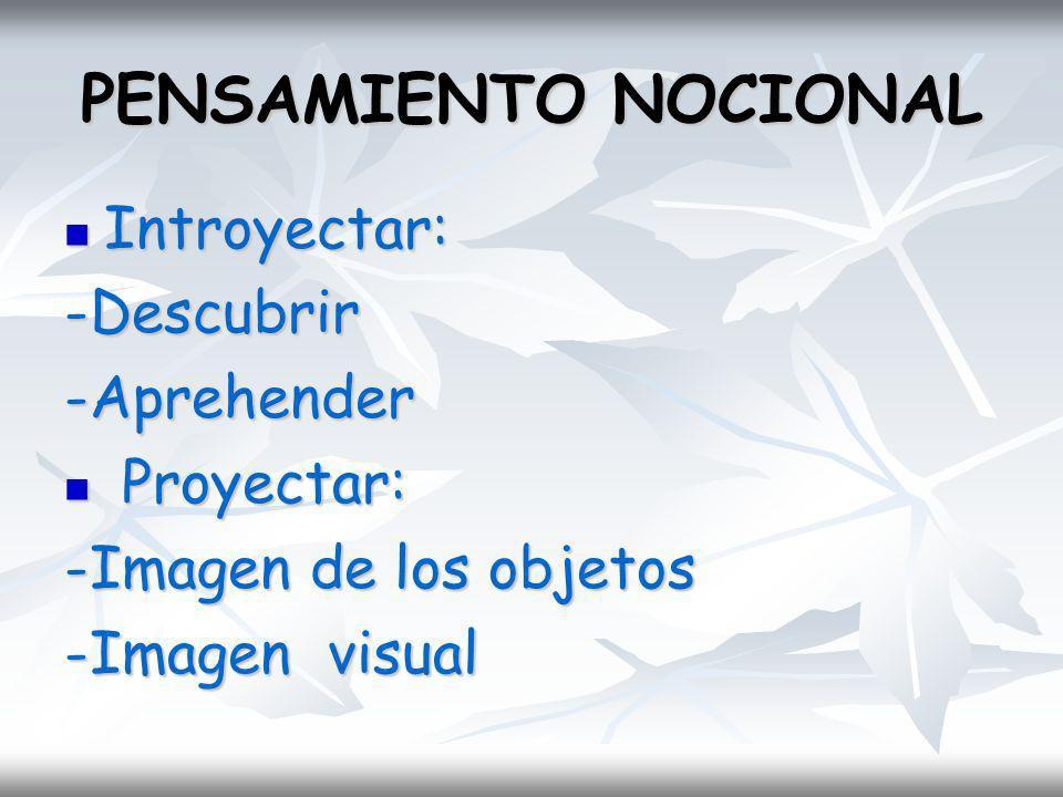 PENSAMIENTO NOCIONAL Introyectar: -Descubrir -Aprehender Proyectar: