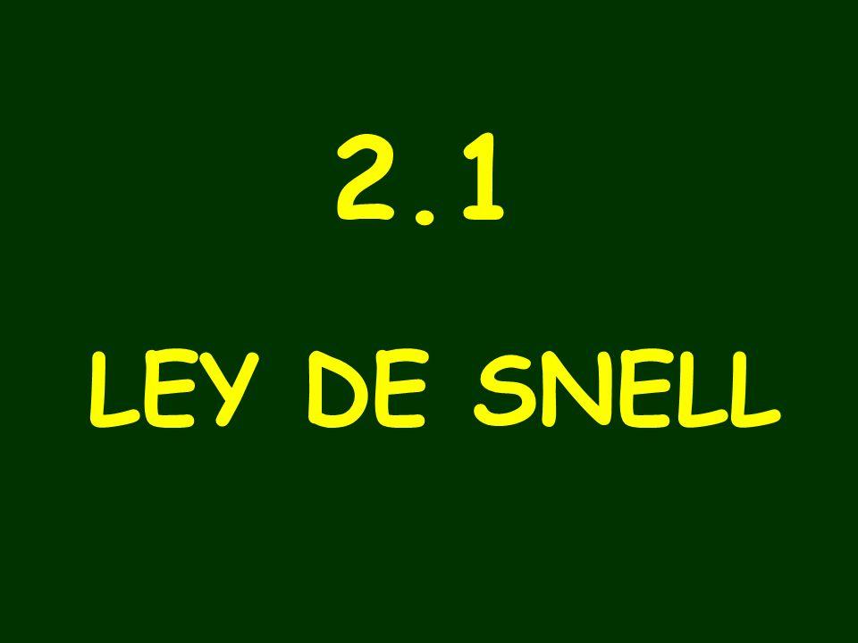 2.1 LEY DE SNELL