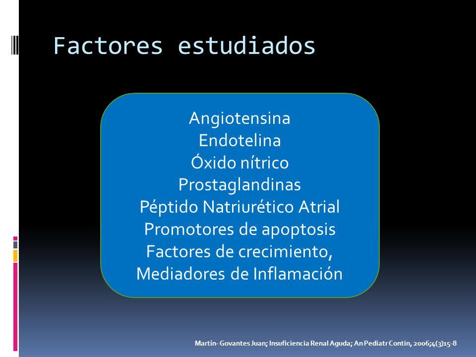 Factores estudiados Angiotensina Endotelina Óxido nítrico