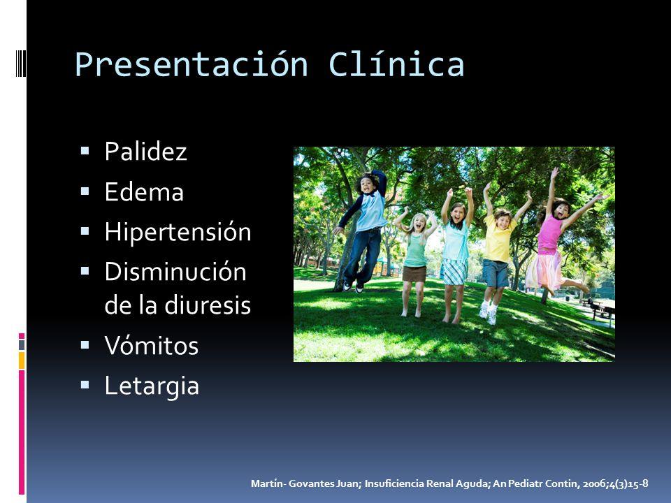 Presentación Clínica Palidez Edema Hipertensión