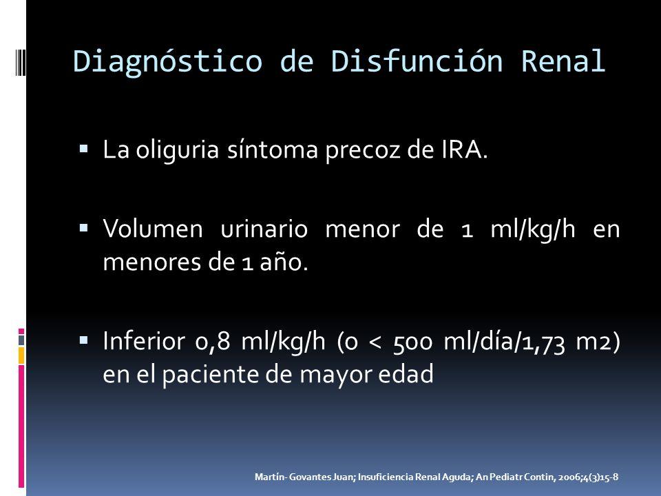 Diagnóstico de Disfunción Renal