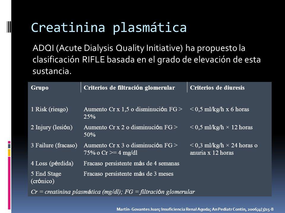 Creatinina plasmática