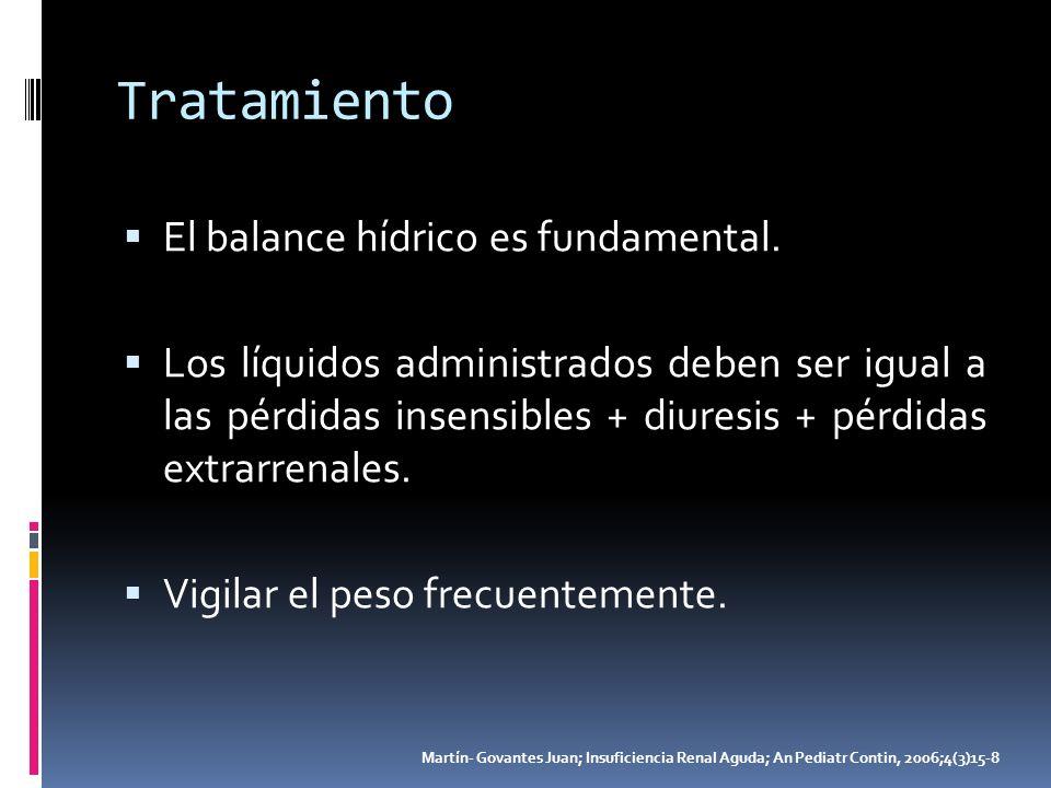 Tratamiento El balance hídrico es fundamental.