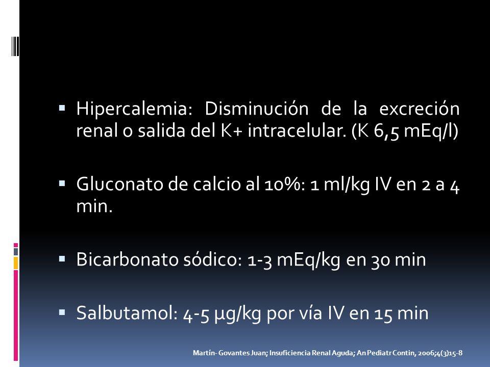 Gluconato de calcio al 10%: 1 ml/kg IV en 2 a 4 min.