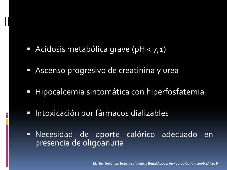 Acidosis metabólica grave (pH < 7,1)