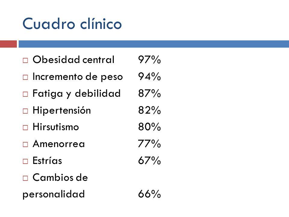 Cuadro clínico Obesidad central 97% Incremento de peso 94%