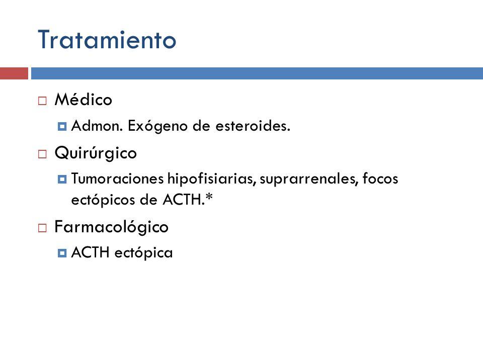 Tratamiento Médico Quirúrgico Farmacológico