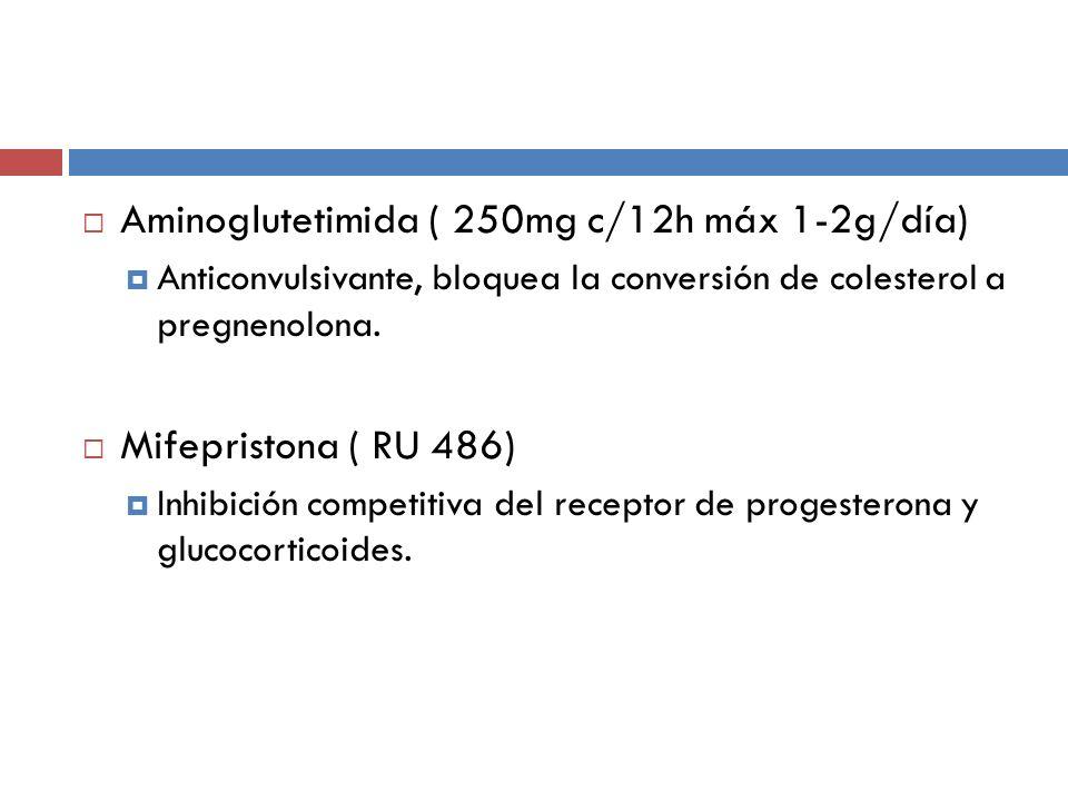 Aminoglutetimida ( 250mg c/12h máx 1-2g/día)