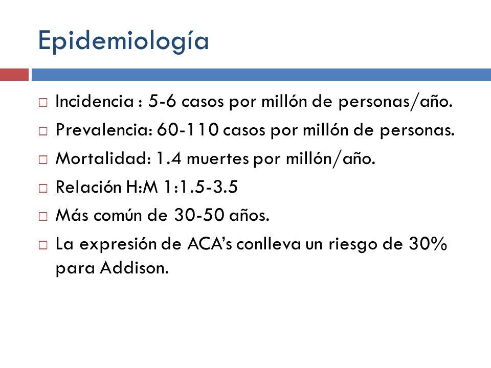 Epidemiología Incidencia : 5-6 casos por millón de personas/año.