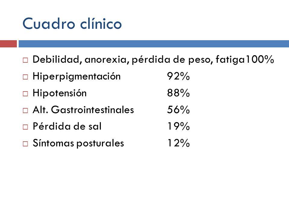 Cuadro clínico Debilidad, anorexia, pérdida de peso, fatiga100%