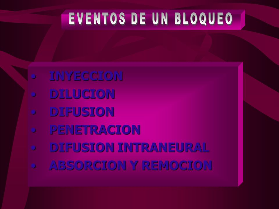 EVENTOS DE UN BLOQUEO INYECCION DILUCION DIFUSION PENETRACION