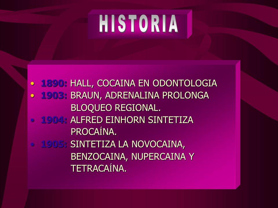 HISTORIA 1890: HALL, COCAINA EN ODONTOLOGIA