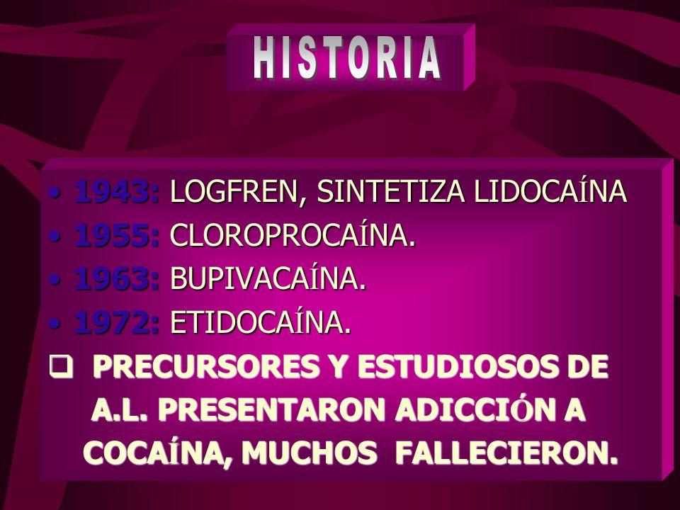 HISTORIA 1943: LOGFREN, SINTETIZA LIDOCAÍNA 1955: CLOROPROCAÍNA.