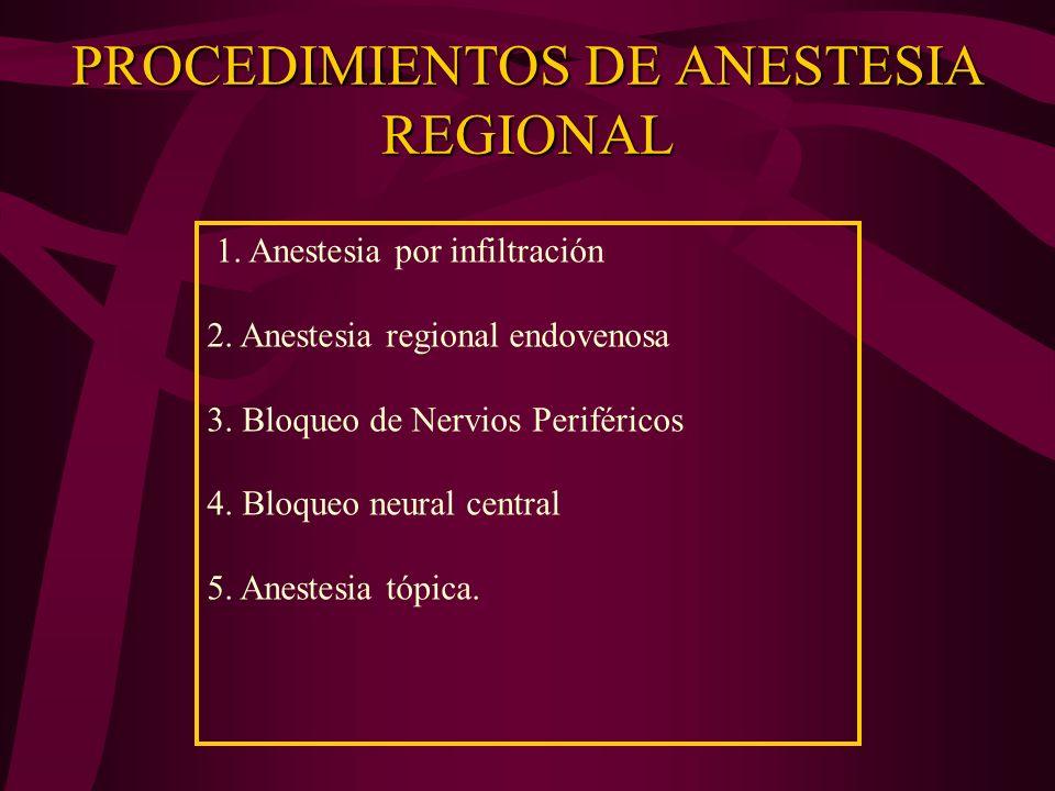 PROCEDIMIENTOS DE ANESTESIA REGIONAL