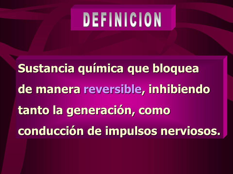 DEFINICION Sustancia química que bloquea. de manera reversible, inhibiendo. tanto la generación, como.