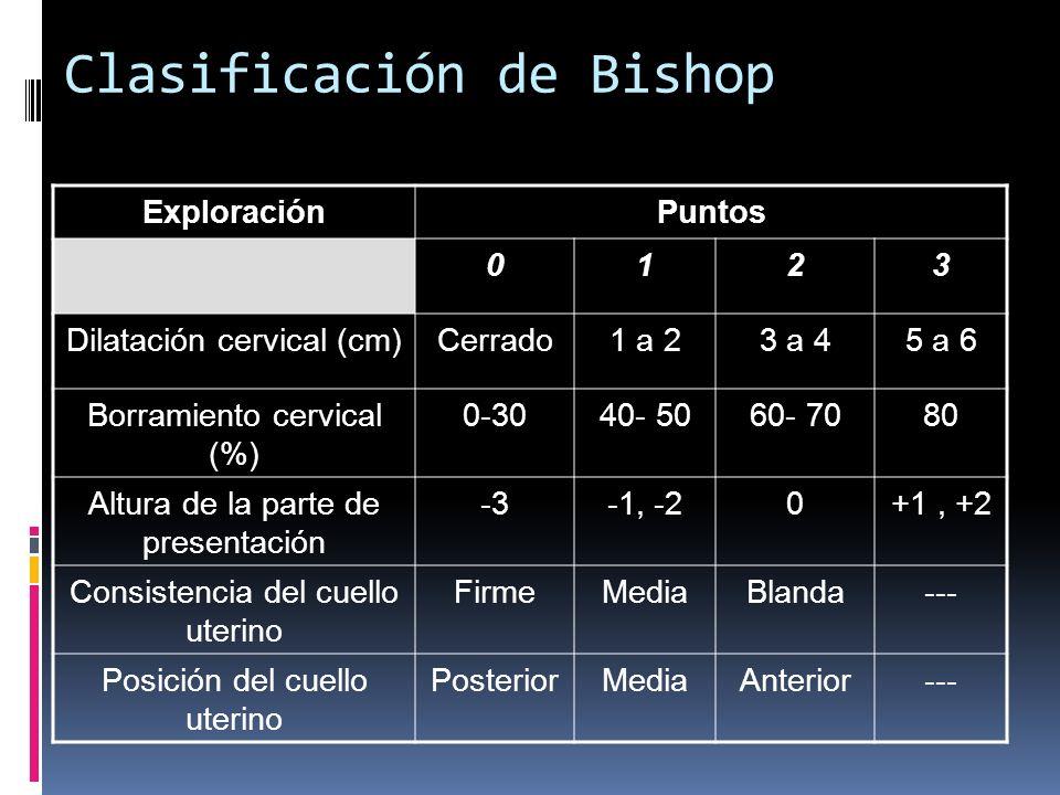 Clasificación de Bishop