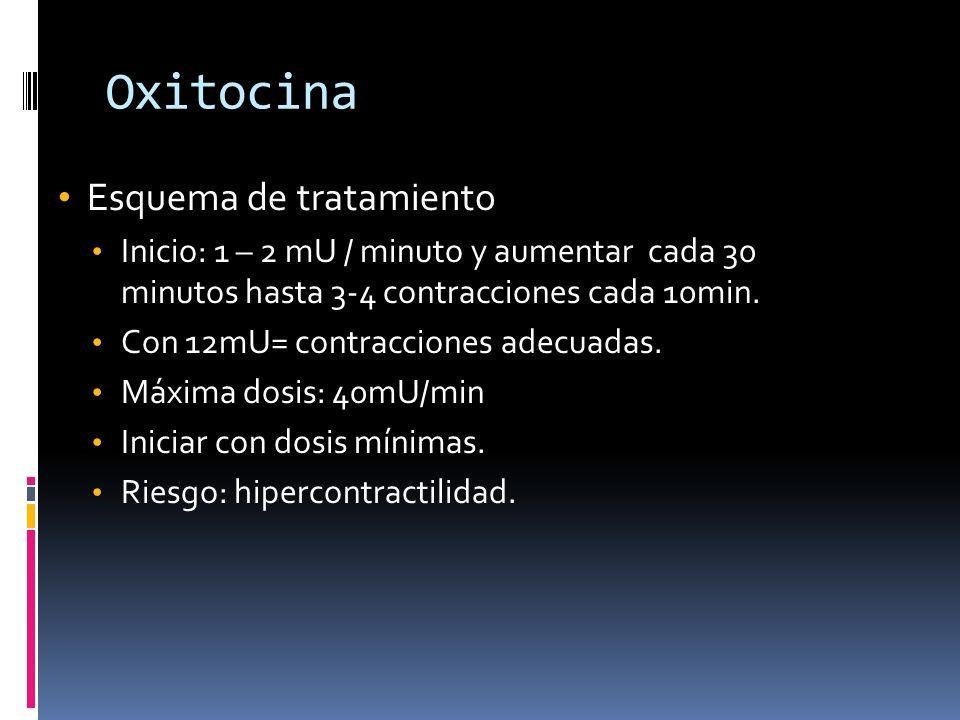 Oxitocina Esquema de tratamiento