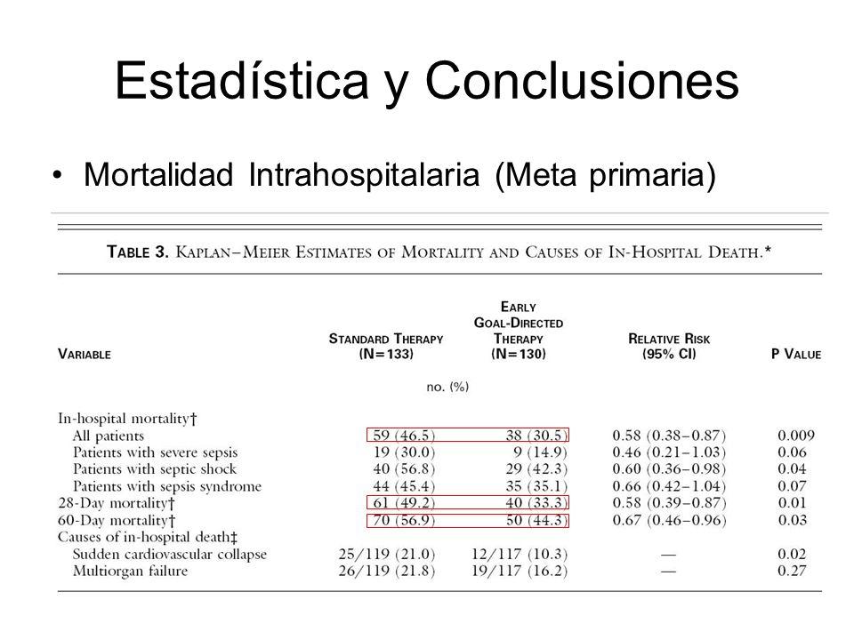 Estadística y Conclusiones
