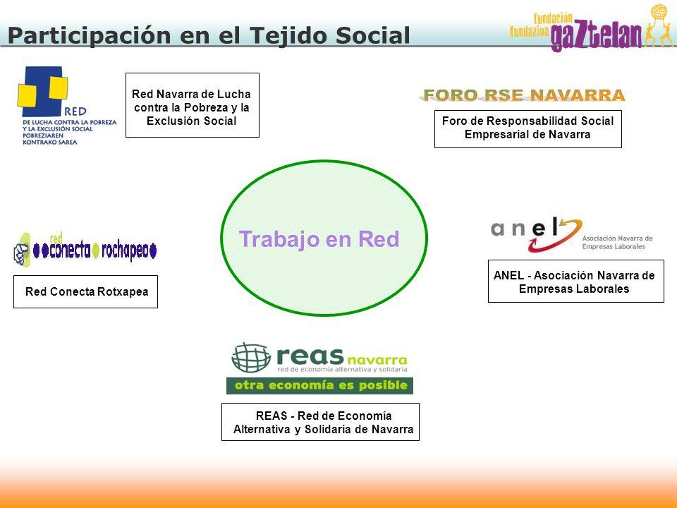 Participación en el Tejido Social