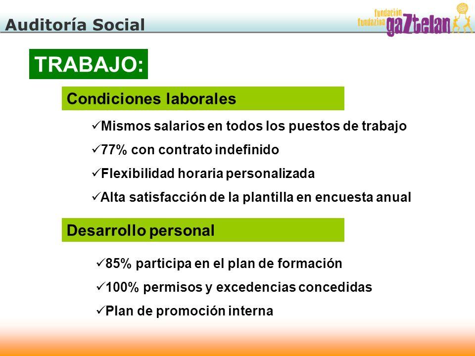 TRABAJO: Auditoría Social Condiciones laborales Desarrollo personal